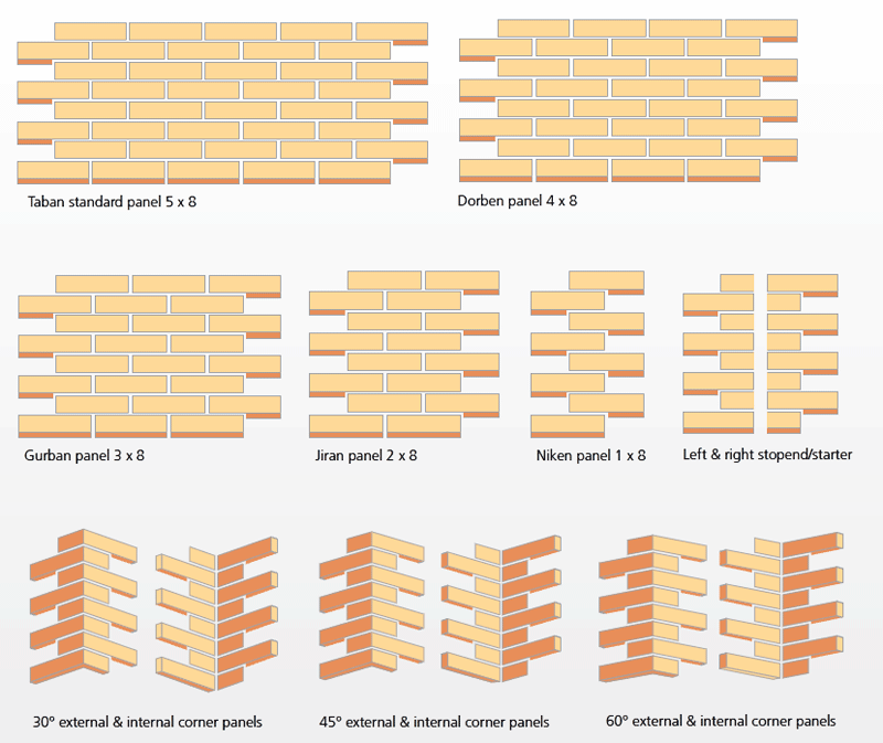 fastwall components